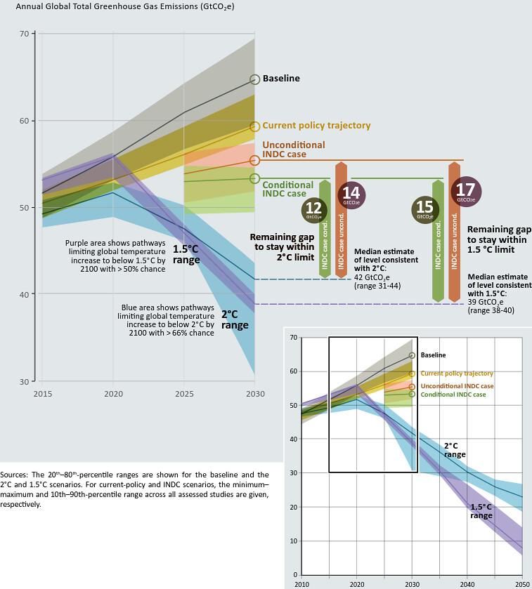 《能怎麼轉》驅動能源轉型的社會新契約圖1-4(彩)