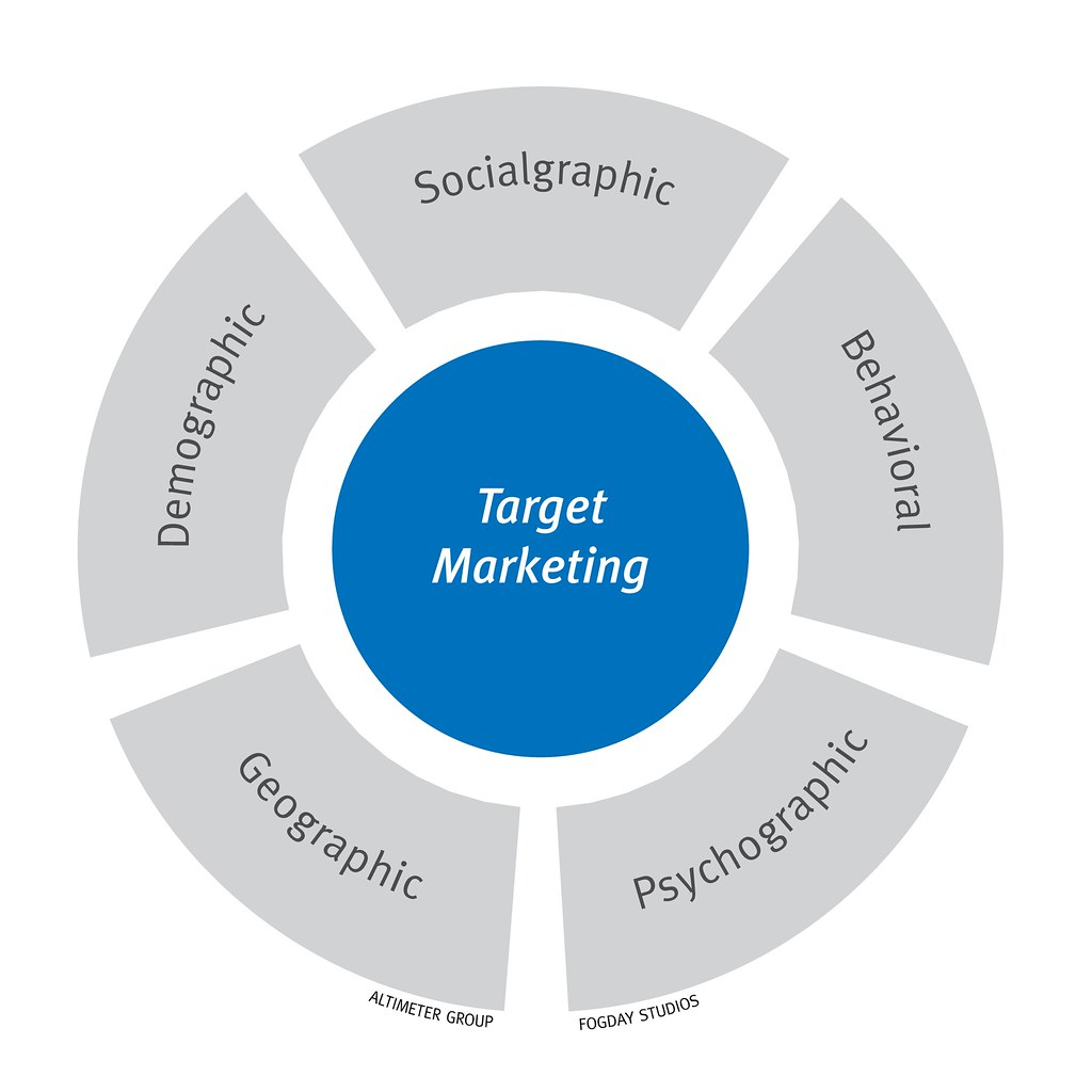 """teens a new marketing target Team __ - marketing plan (sample) mktg 649, fall 2009 prepared for: professor mahmood hussain  and to increase the target market to include families, teens, and young adults increased guest spending is a major component of what target  introducing new and upcoming thrill rides, may also convince prospects to try the """"real thing"""" at a."""