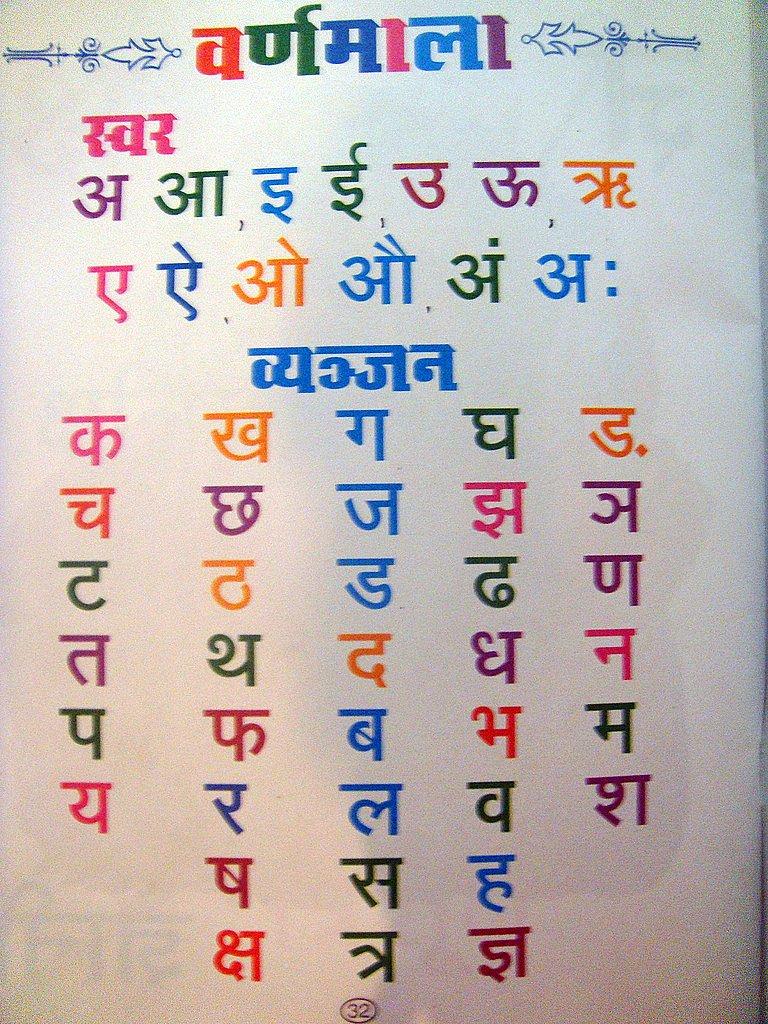 Related Keywords & Suggestions for marathi alphabets