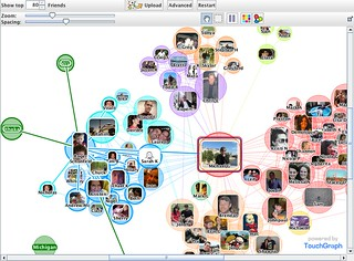 Social Graph of Facebook Friends | by michaelseangallagher