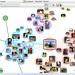 Social Graph of Facebook Friends