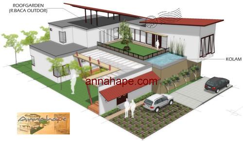 Arsitek Rumah Modern Minimalis Rumah Taman Villa Modern Flickr