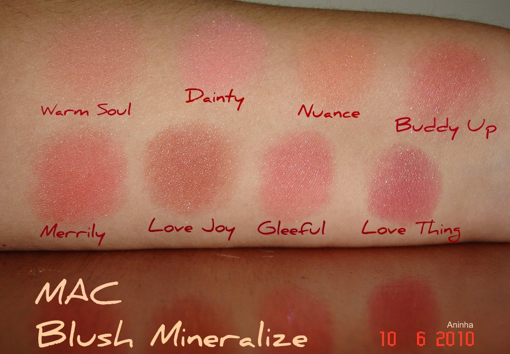 Mac Mac Whirl Lipstick The History Of Lipstick Is Very