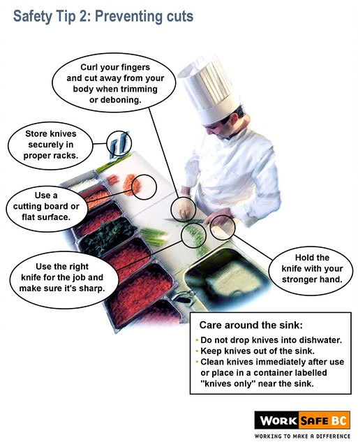 Kitchen Safety Pictures: Kitchen Safety Tip 2: Preventing Cuts