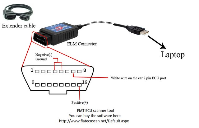 Jrok rgb encoder pinout diagrams furthermore Rj11 6 Wire Wiring Diagram further Hdmi Splitter Wiring Diagram likewise Is There A Set Of Standard Symbols For Connectors Wires Protocols moreover Picture Page. on usb camera wiring diagram