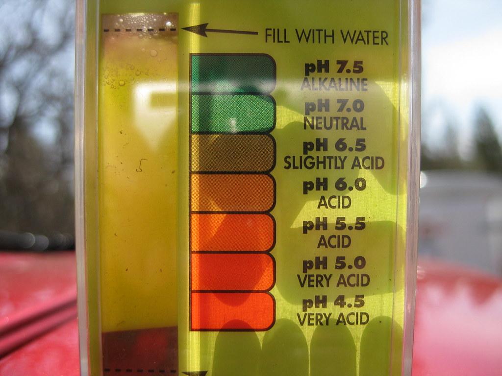Image result for soil ph level
