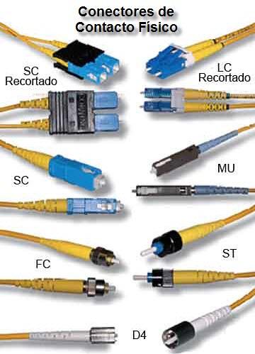 Conectores Fibra   Conectores de contacto físico para ...