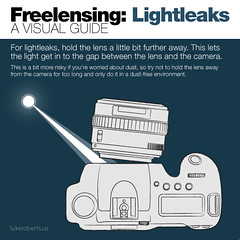 Freelensing Guide: Lightleaks by lukeroberts