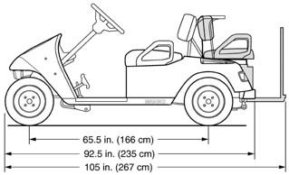 Ezgo Golf Cart Company
