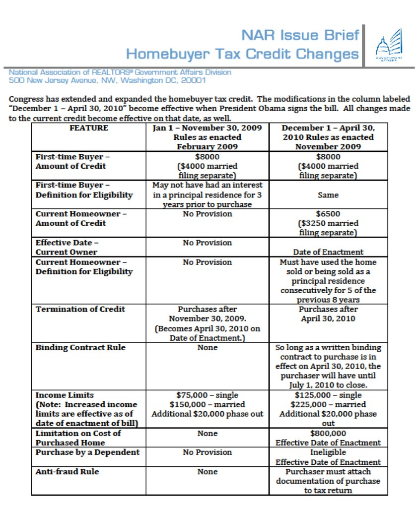 first time buyer tax credit chart explains previous tax cr flickr. Black Bedroom Furniture Sets. Home Design Ideas