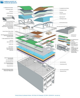 Roof Layers | by Landscape Architects