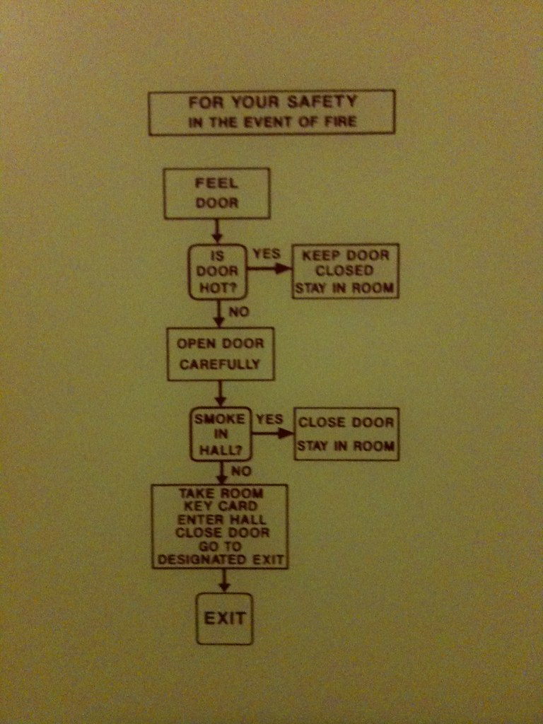 Microsoft Flow Chart Creator: emergency exit flow chart | from the door in a hotel in birmu2026 | Flickr,Chart