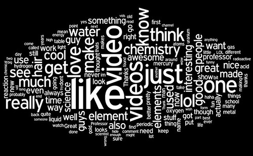 Popular Words on YouTube | by Periodic Videos