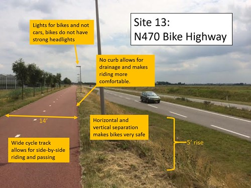 Site 13 Annotated | by neudelft