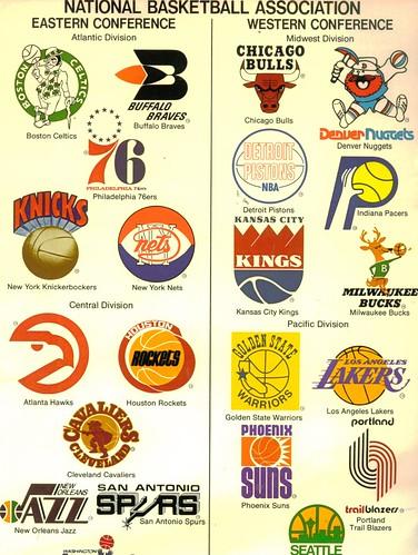 nba teams 70's | the way it SHOULD be... | bballchico | Flickr