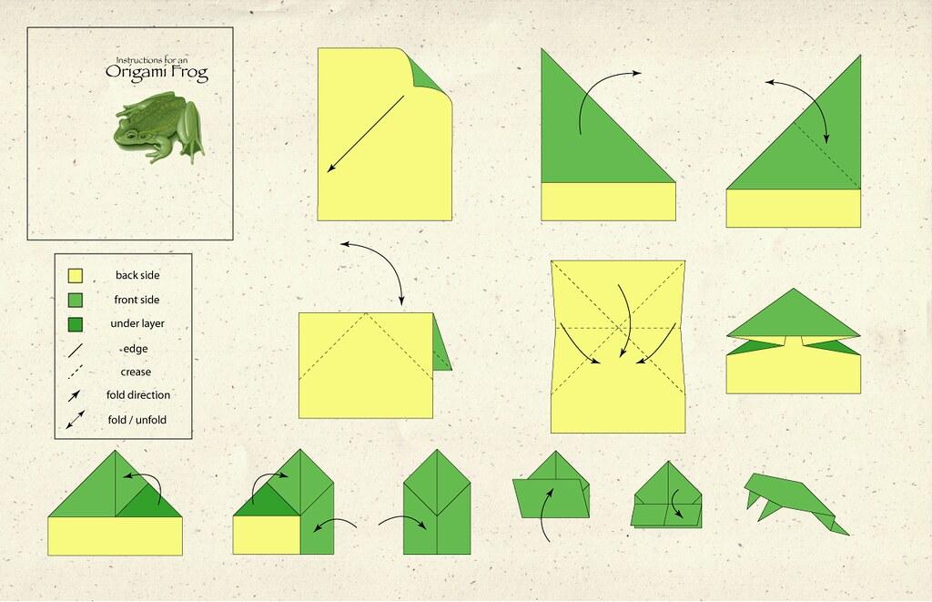Detailed Origami Frog Instructions Benny Castner Flickr