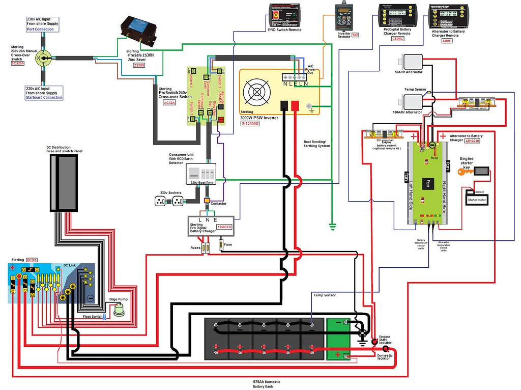 components wiring diagram cooling components wiring diagram sterling power components wiring diagram v2 | basic layout ... #3