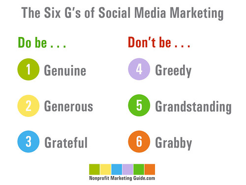 The Six Gs of Social Media Marketing