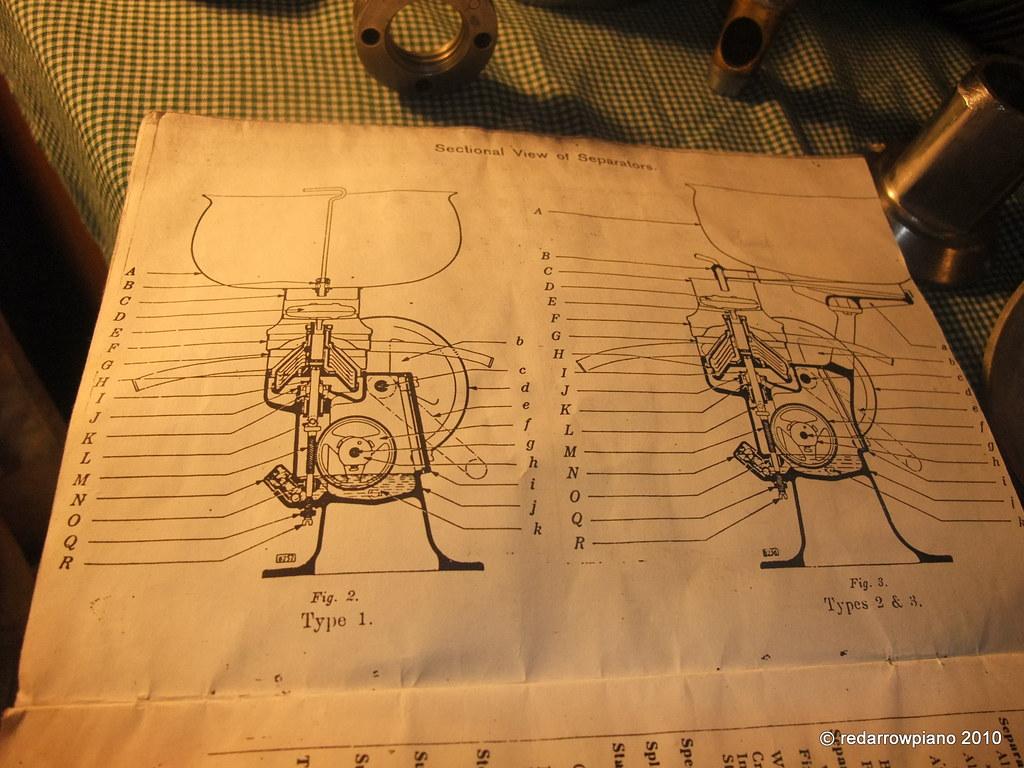 alfa laval cream separator instruction manual diagram flickr rh flickr com alfa laval separator manual pdf alfa laval separator manual