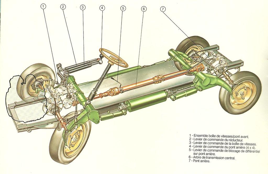 4X4 chassis for 2CV Mehari   JOHN LLOYD   Flickr