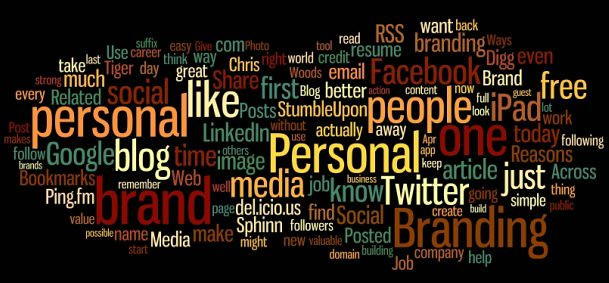 Personal Brand Comment Cloud