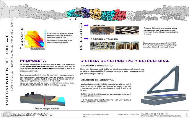 G4 Eje5 1604 Propuesta Grupal Intervencion Del Paisaje