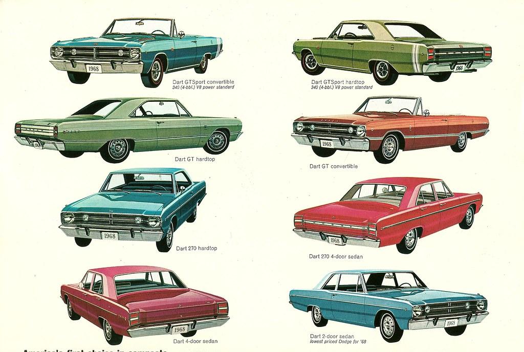 Dodge Dart Paint Colors