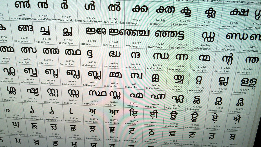 Malayalam, language of kerala | younghee jung | FlickrVedi Kathakal Malayalam Language
