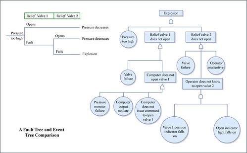 How to create userroles relation in UML class diagram