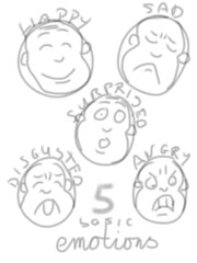 five basic emotions