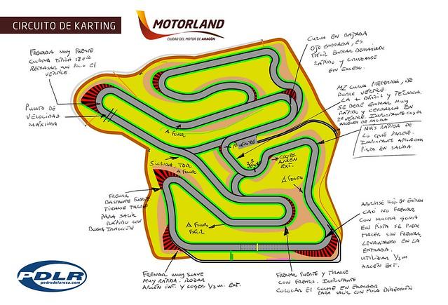 Circuito Alcañiz : Análisis circuito de karting motorland aragón flickr