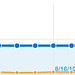 "Google WMT Query Report ""Bucketing"""