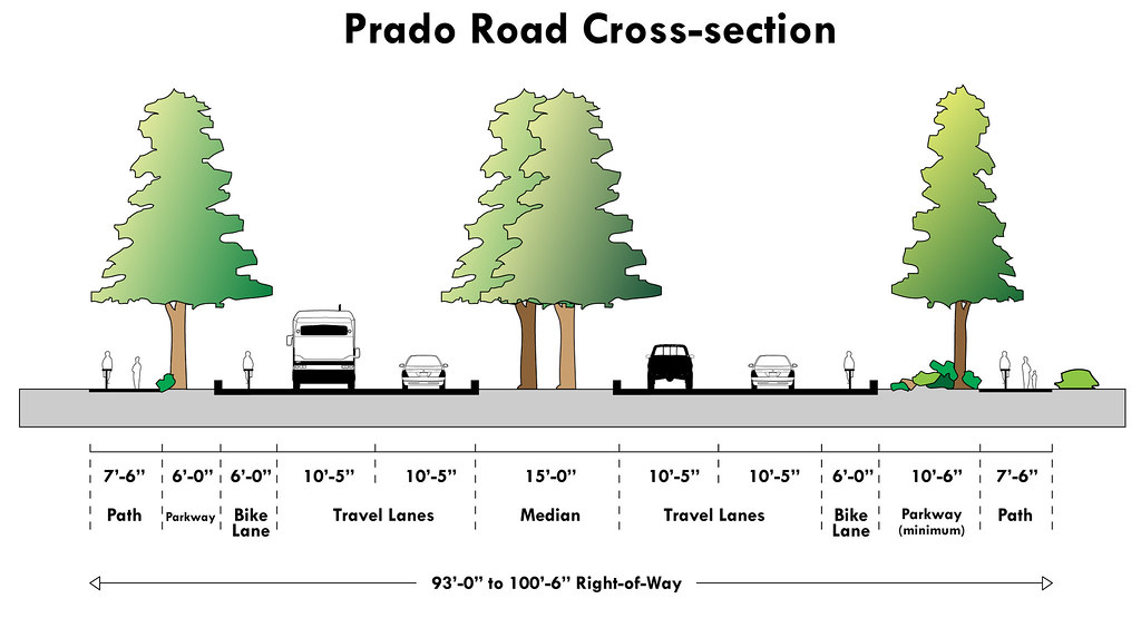 Prado road cross section measure h is a voter initiative
