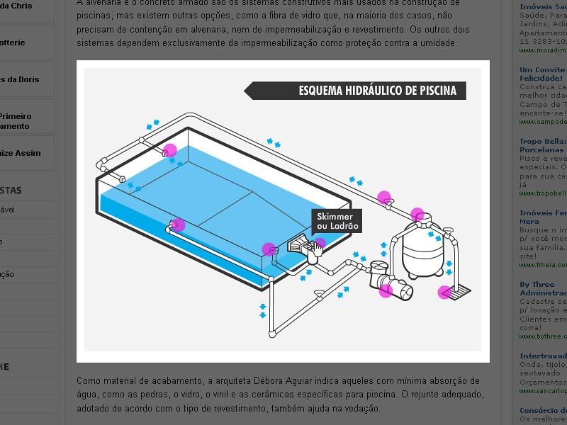 Uol casa e im veis infogr fico esquema hidr ulico de p for Esquema hidraulico piscina