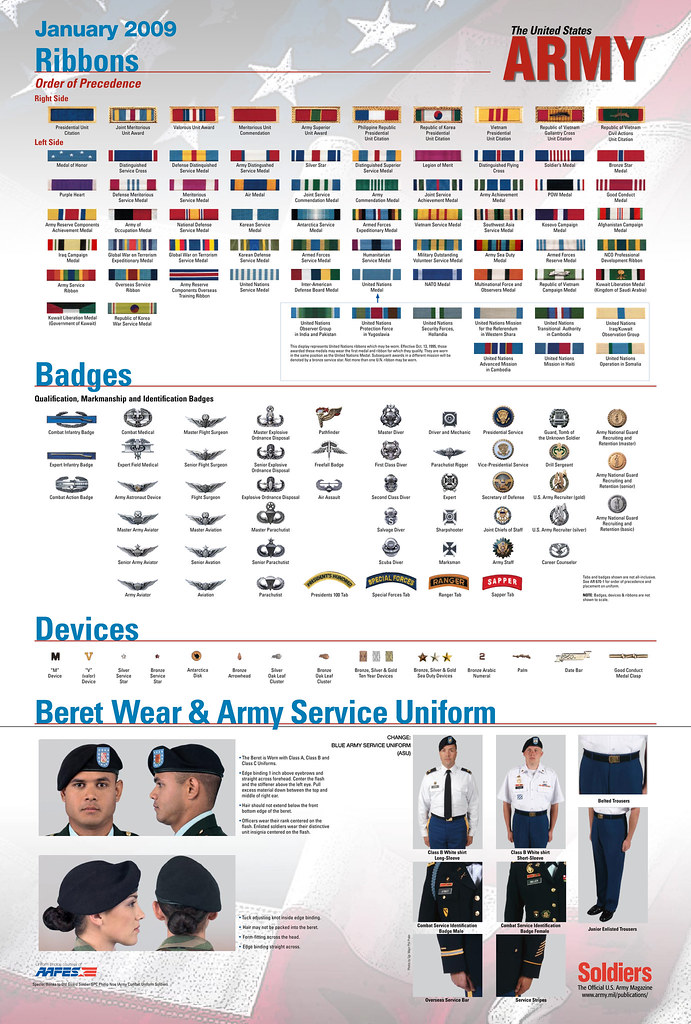 united states army uniform ribbons and badges