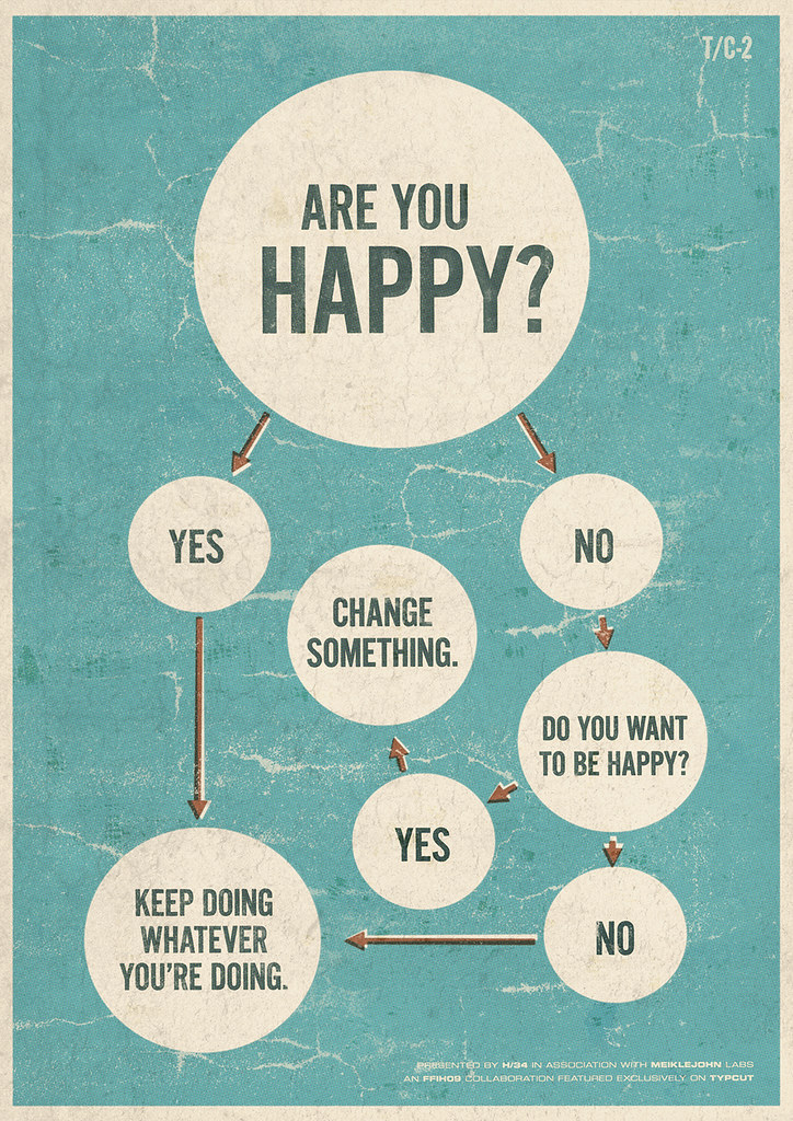 Happy Chord Chart: How to be happy | A simple flowchart of happiness by David Mu2026 | Flickr,Chart