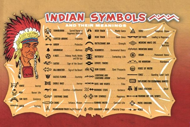 American Indian Symbols Gone And Their Meanings Renae