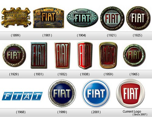 fiat jobs with 4947522170 on 4947522170 also 1792048771 in addition 8712802073 further 4365843561 moreover 5978595055.
