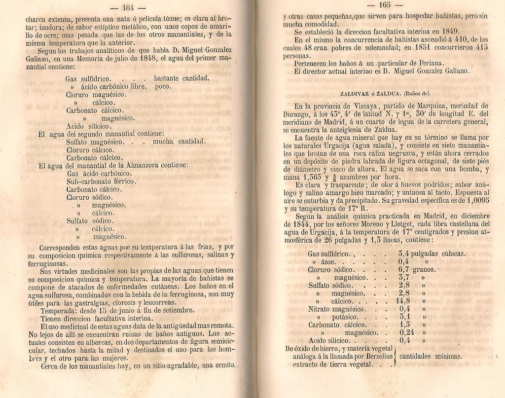 Periana ba os de vilo libro de guas termales rubio 1853 - Pedro banos libros ...