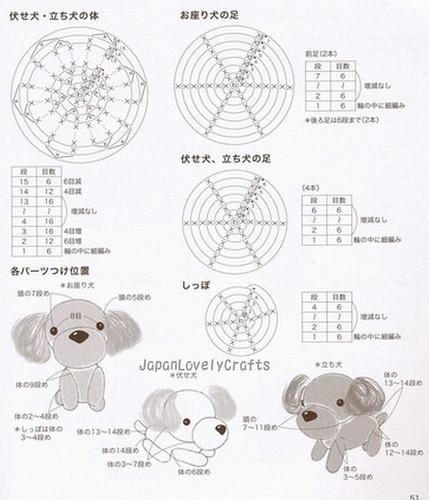 Amigurumi Pattern Generator : AMI AMI DOGS 2 BY MITSUKI HOSHI - JAPANESE AMIGURUMI CROCH ...