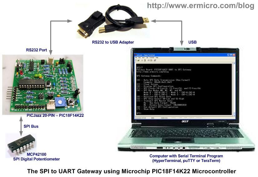 arduino raspberry pi communication - Circuit Digest