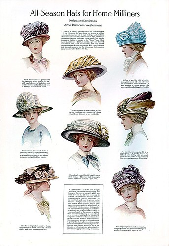 Fashionable Hats For Guys