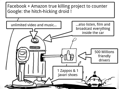 Amazon+Facebook super project against Google car | by danielbroche