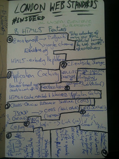 Sketch Note #lwsdeep HTML5 8 Things | by justinavery