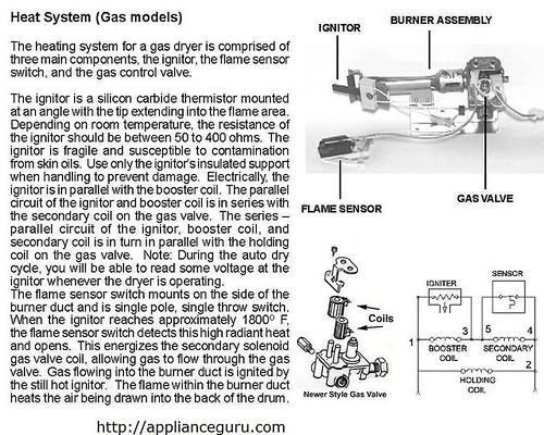 Gas Dryer Burner Basics | by Zenzoidman
