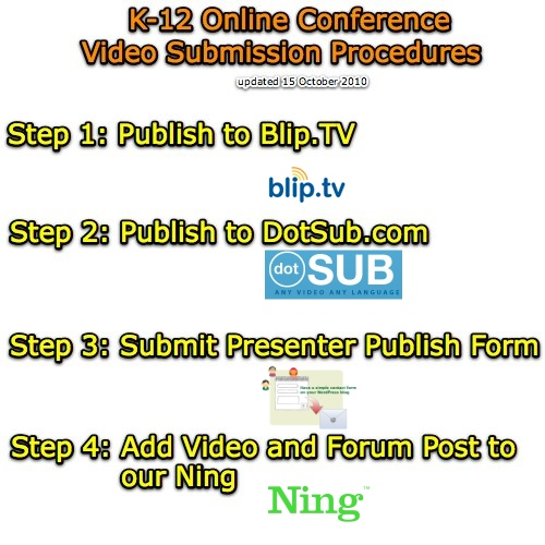 Detailed Flow Chart: K-12 Online Conference Video Submission Procedures (flowchu2026 | Flickr,Chart