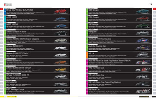 gt5_caGran Turismo 5: Collector's Edition for PS3: Apex Car Guiderindex-0821-v1-sw 4a | by PlayStation.Blog