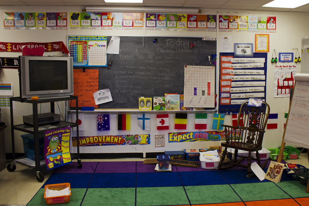 Busy Walls Of Our Second Grade Classroom