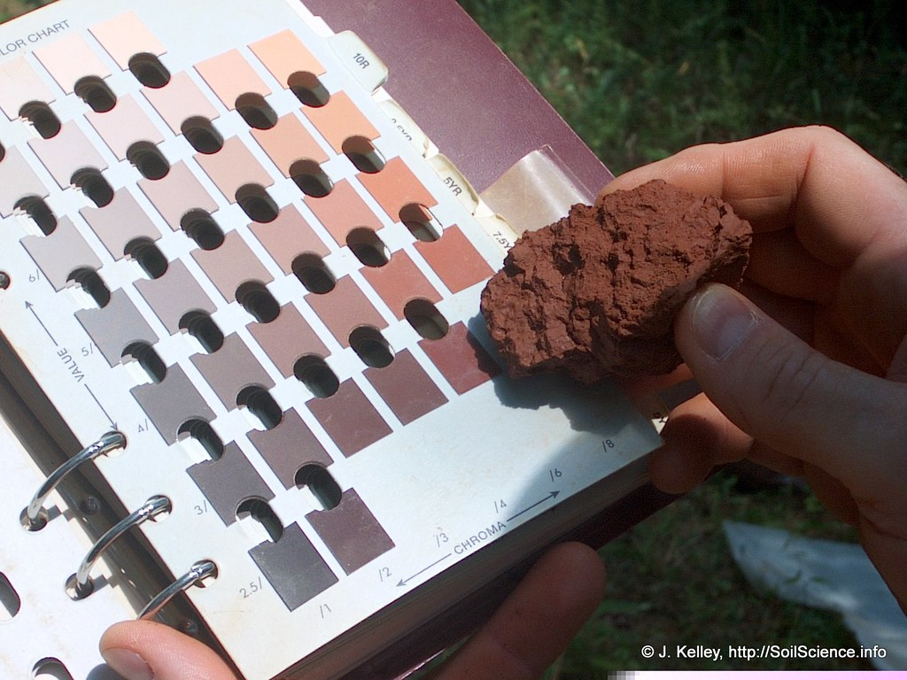 Soil Color Determination A Munsell Color Book Can Be Use