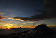 Sunset Gn. Gede by cantigidotnet